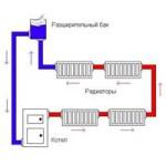 Как выбрать экономичный электрический котел для дома?