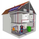 Бойлер для нагрева воды: электрический или газовый?