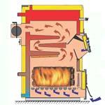 Печь Кузнецова - русская печь теплушка