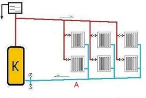 Схема днотрубной системы отопления