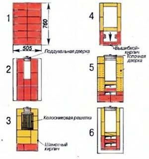 Печь из кирпича ряды с 1 по 6