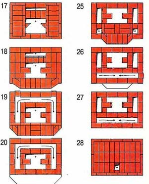 Порядовка печей Кузнецова - этапы 17-20, 25-28