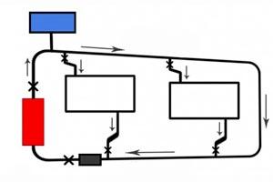 Система с естественной циркуляцией