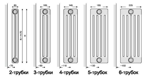 Разновидности радиаторов по количеству трубок