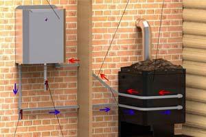 Удобная печь в баню со встроенным баком для воды