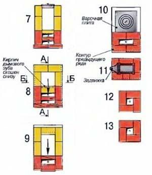 Печь из кирпича ряды с 7 по 13