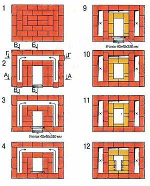 Порядовка печей Кузнецова - этапы 1-4, 9-12
