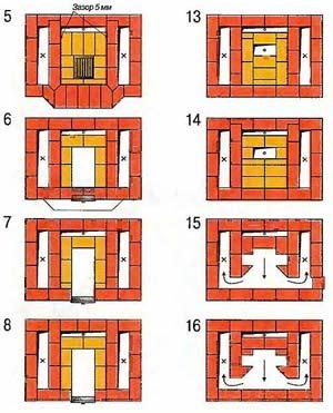 Порядовка печей Кузнецова - этапы 5-8, 13-16