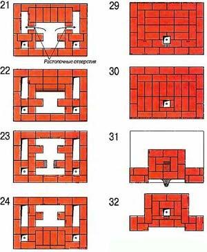 Порядовка печей Кузнецова - этапы 21-24, 29-32