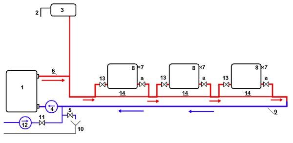 Блок-схема Ленинградки
