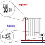 Способы подключения радиаотров