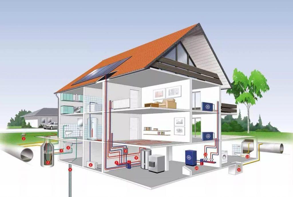 Система воздушного отопления для дома